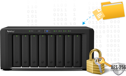 synology ds1815 DS1815plus sect encryption 01